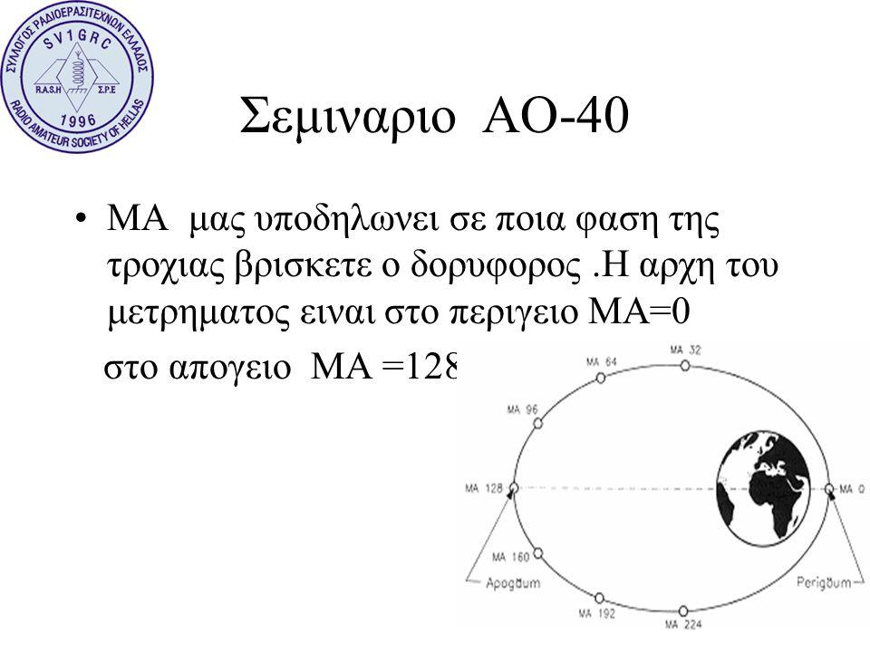 Σεμιναριο ΑΟ-40 •ΜΑ μας υποδηλωνει σε ποια φαση της τροχιας βρισκετε ο δορυφορος.Η αρχη του μετρηματος ειναι στο περιγειο ΜΑ=0 στο απογειο ΜΑ =128
