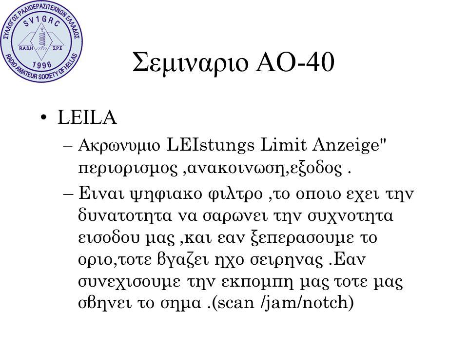 Σεμιναριο ΑΟ-40 •LEILA –Ακρωνυμιο LEIstungs Limit Anzeige