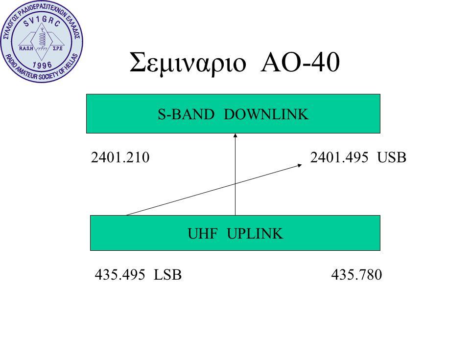 Σεμιναριο ΑΟ-40 S-BAND DOWNLINK UHF UPLINK 435.495 LSB 435.780 2401.210 2401.495 USB