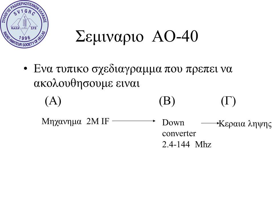 Σεμιναριο ΑΟ-40 •Ενα τυπικο σχεδιαγραμμα που πρεπει να ακολουθησουμε ειναι (Α) (Β) (Γ) Μηχανημα 2Μ IF Down converter 2.4-144 Mhz Κεραια ληψης