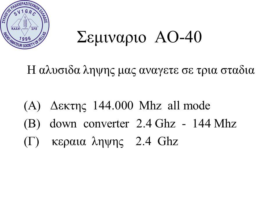 Σεμιναριο ΑΟ-40 Η αλυσιδα ληψης μας αναγετε σε τρια σταδια (Α) Δεκτης 144.000 Μhz all mode (B) down converter 2.4 Ghz - 144 Mhz (Γ) κεραια ληψης 2.4 G