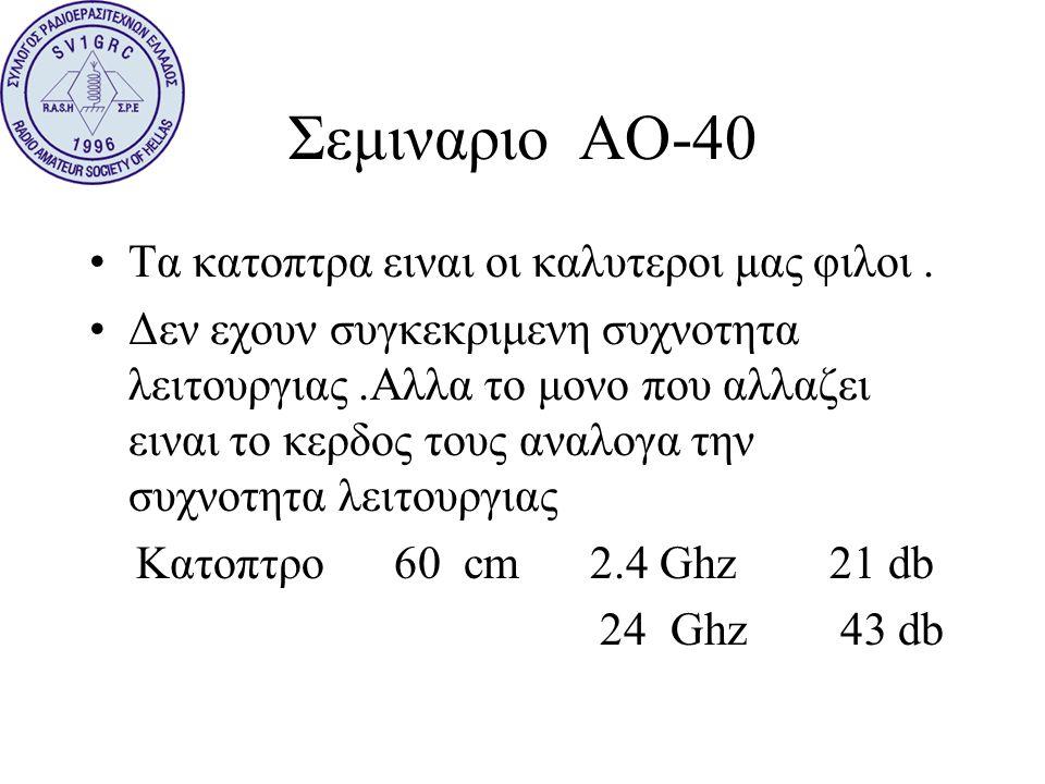 Σεμιναριο ΑΟ-40 •Τα κατοπτρα ειναι οι καλυτεροι μας φιλοι. •Δεν εχουν συγκεκριμενη συχνοτητα λειτουργιας.Αλλα το μονο που αλλαζει ειναι το κερδος τους