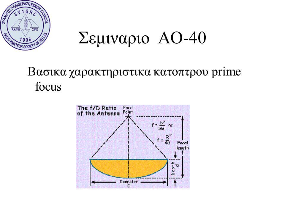 Σεμιναριο ΑΟ-40 Βασικα χαρακτηριστικα κατοπτρου prime focus