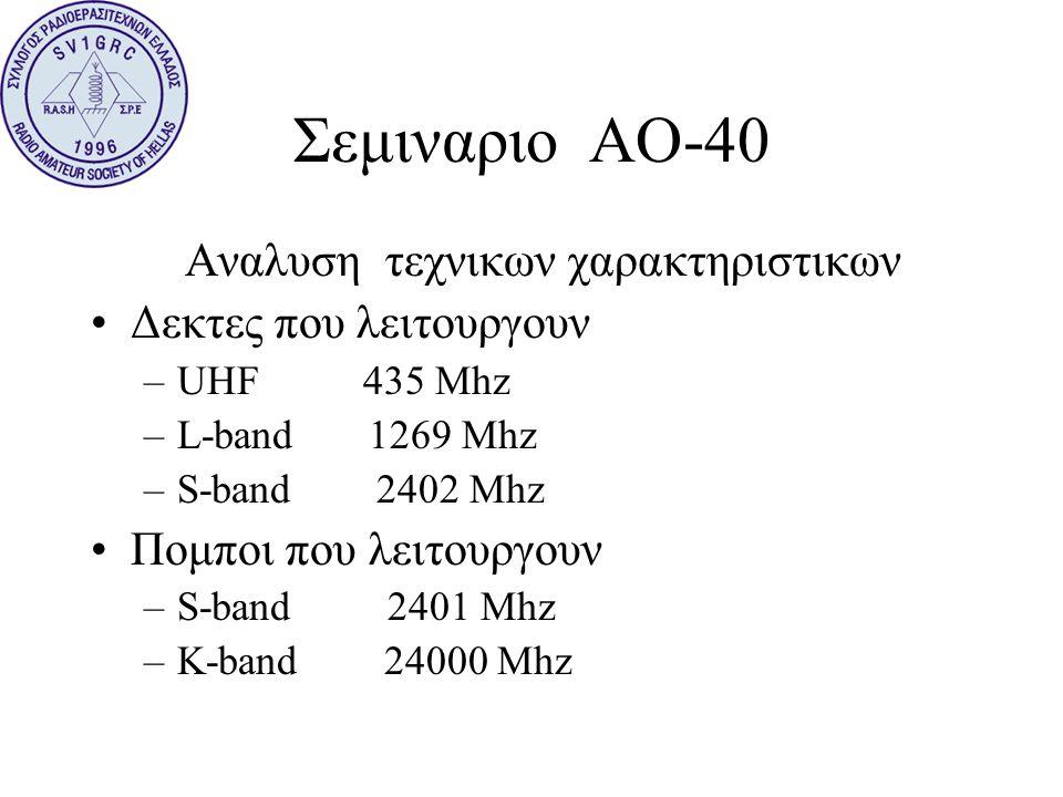 Αναλυση τεχνικων χαρακτηριστικων •Δεκτες που λειτουργουν –UHF 435 Mhz –L-band 1269 Mhz –S-band 2402 Mhz •Πομποι που λειτουργουν –S-band 2401 Mhz –K-ba