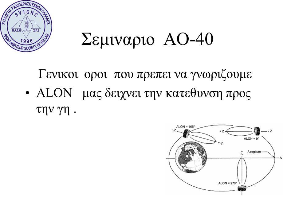 Σεμιναριο ΑΟ-40 Γενικοι οροι που πρεπει να γνωριζουμε •ALON μας δειχνει την κατεθυνση προς την γη.
