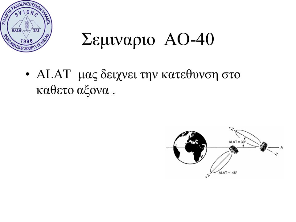 Σεμιναριο ΑΟ-40 •ALAT μας δειχνει την κατεθυνση στο καθετο αξονα.