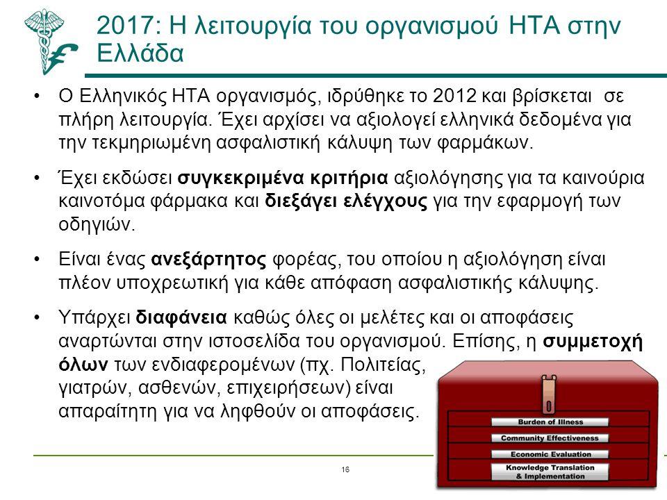 2017: H λειτουργία του οργανισμού HTA στην Ελλάδα •Ο Ελληνικός ΗΤΑ οργανισμός, ιδρύθηκε το 2012 και βρίσκεται σε πλήρη λειτουργία. Έχει αρχίσει να αξι