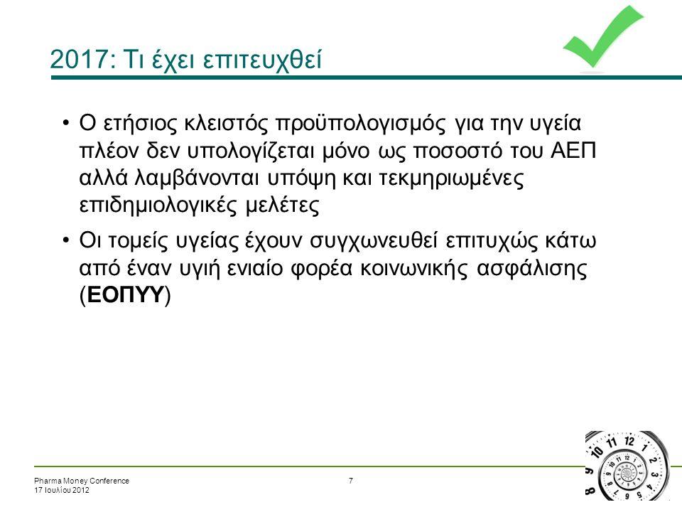 Pharma Money Conference 17 Ιουλίου 2012 7 •Ο ετήσιος κλειστός προϋπολογισμός για την υγεία πλέον δεν υπολογίζεται μόνο ως ποσοστό του ΑΕΠ αλλά λαμβάνο
