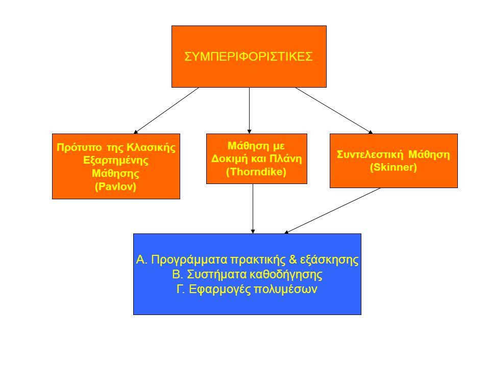 ΣΥΜΠΕΡΙΦΟΡΙΣΤΙΚΕΣ Πρότυπο της Κλασικής Εξαρτημένης Μάθησης (Pavlov) Μάθηση με Δοκιμή και Πλάνη (Thorndike) Συντελεστική Μάθηση (Skinner) Α.