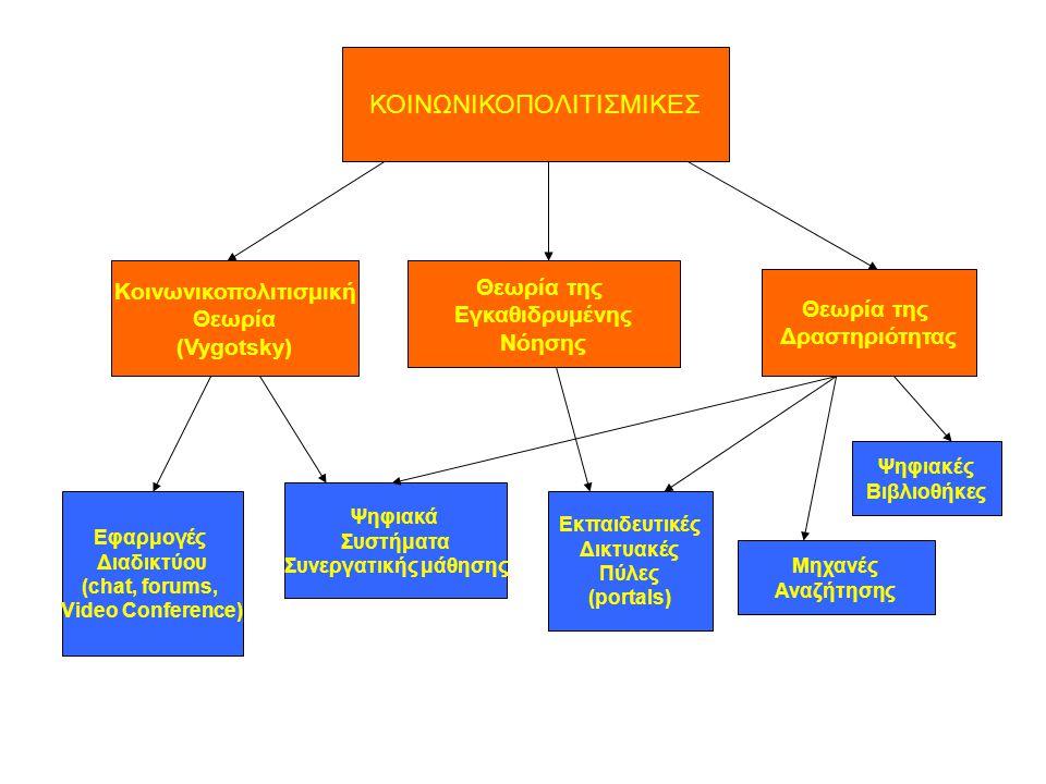 ΚΟΙΝΩΝΙΚΟΠΟΛΙΤΙΣΜΙΚΕΣ Κοινωνικοπολιτισμική Θεωρία (Vygotsky) Θεωρία της Εγκαθιδρυμένης Νόησης Θεωρία της Δραστηριότητας Εφαρμογές Διαδικτύου (chat, forums, Video Conference) Ψηφιακά Συστήματα Συνεργατικής μάθησης Εκπαιδευτικές Δικτυακές Πύλες (portals) Μηχανές Αναζήτησης Ψηφιακές Βιβλιοθήκες