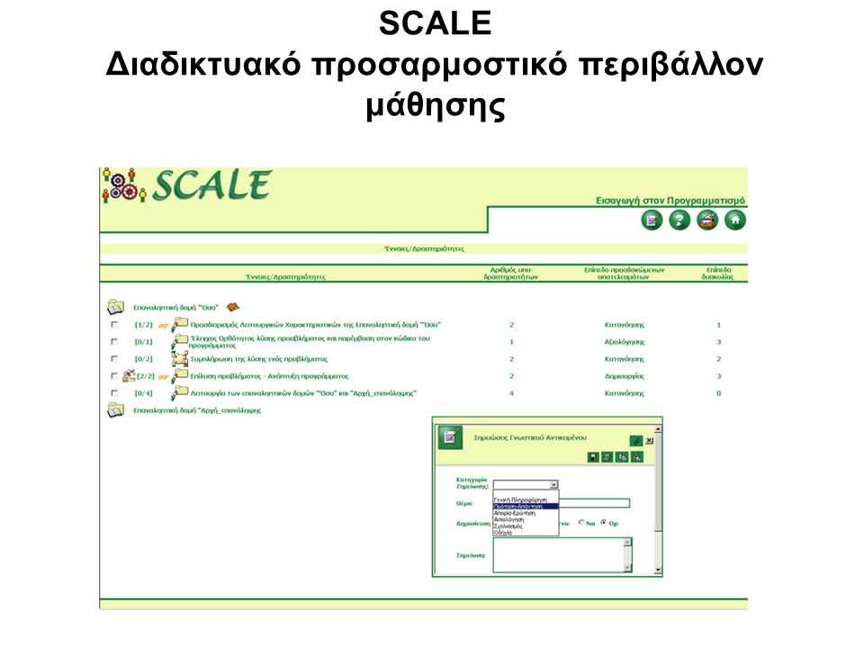 SCALE Διαδικτυακό προσαρμοστικό περιβάλλον μάθησης