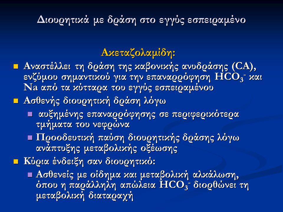 Διουρητικά με δράση στο εγγύς εσπειραμένο Ακεταζολαμίδη:  Αναστέλλει τη δράση της καβονικής ανυδράσης (CA), ενζύμου σημαντικού για την επαναρρόφηση H
