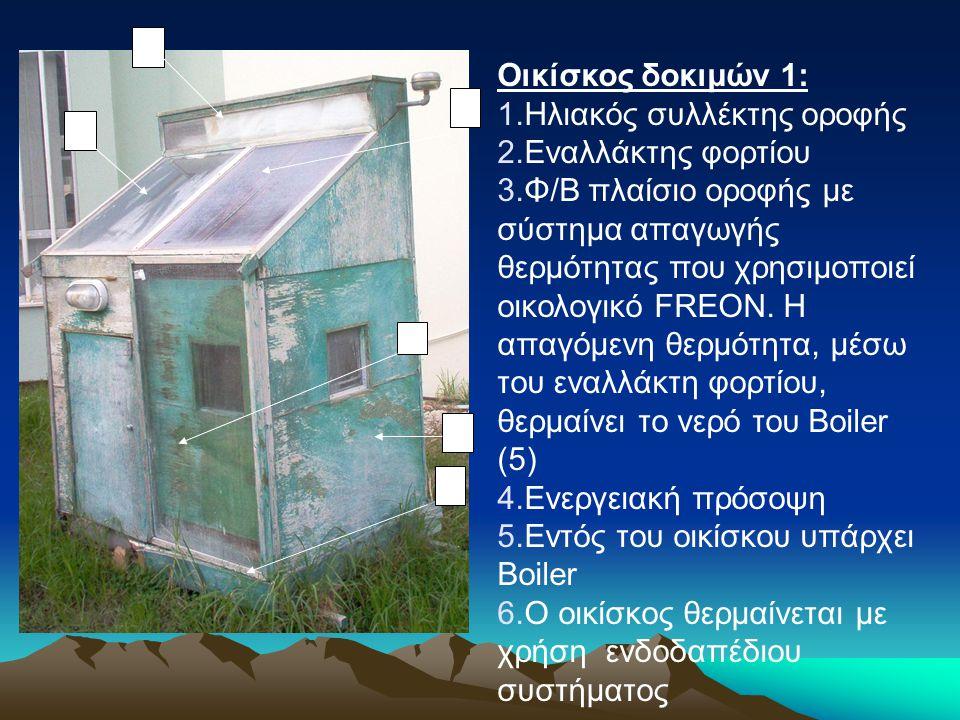 1 2 3 6 5 4 Οικίσκος δοκιμών 1: 1.Ηλιακός συλλέκτης οροφής 2.Εναλλάκτης φορτίου 3.Φ/Β πλαίσιο οροφής με σύστημα απαγωγής θερμότητας που χρησιμοποιεί ο