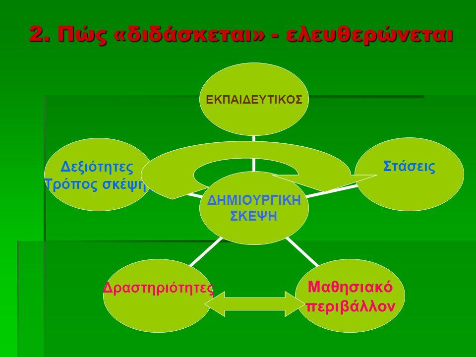 2. Πώς «διδάσκεται» - ελευθερώνεται ΔΗΜΙΟΥΡΓΙΚΗ ΣΚΕΨΗ ΕΚΠΑΙΔΕΥΤΙΚΟΣ Στάσεις Μαθησιακό περιβάλλον Δραστηριότητες Δεξιότητες Τρόπος σκέψης