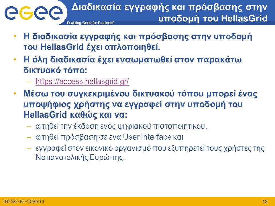 Enabling Grids for E-sciencE INFSO-RI-508833 12 Διαδικασία εγγραφής και πρόσβασης στην υποδομή του HellasGrid •Η διαδικασία εγγραφής και πρόσβασης στη
