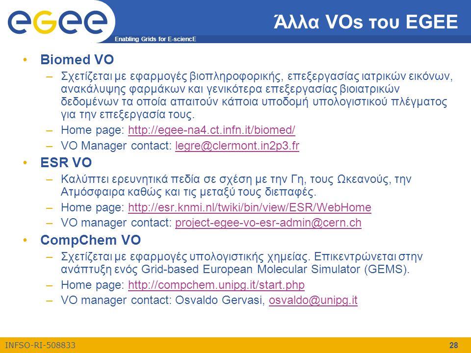 Enabling Grids for E-sciencE INFSO-RI-508833 28 Άλλα VOs του EGEE •Biomed VO –Σχετίζεται με εφαρμογές βιοπληροφορικής, επεξεργασίας ιατρικών εικόνων,