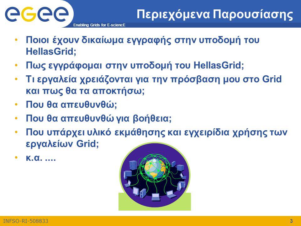 Enabling Grids for E-sciencE INFSO-RI-508833 3 Περιεχόμενα Παρουσίασης •Ποιοι έχουν δικαίωμα εγγραφής στην υποδομή του HellasGrid; •Πως εγγράφομαι στη