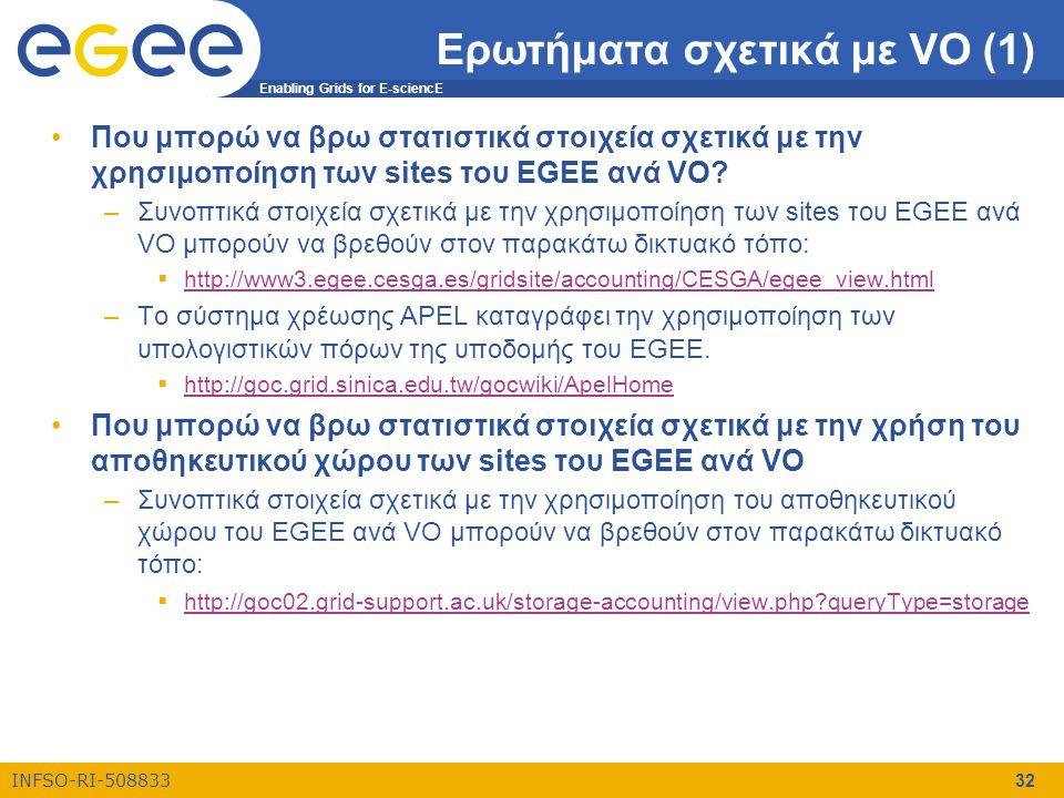 Enabling Grids for E-sciencE INFSO-RI-508833 32 Ερωτήματα σχετικά με VO (1) •Που μπορώ να βρω στατιστικά στοιχεία σχετικά με την χρησιμοποίηση των sit