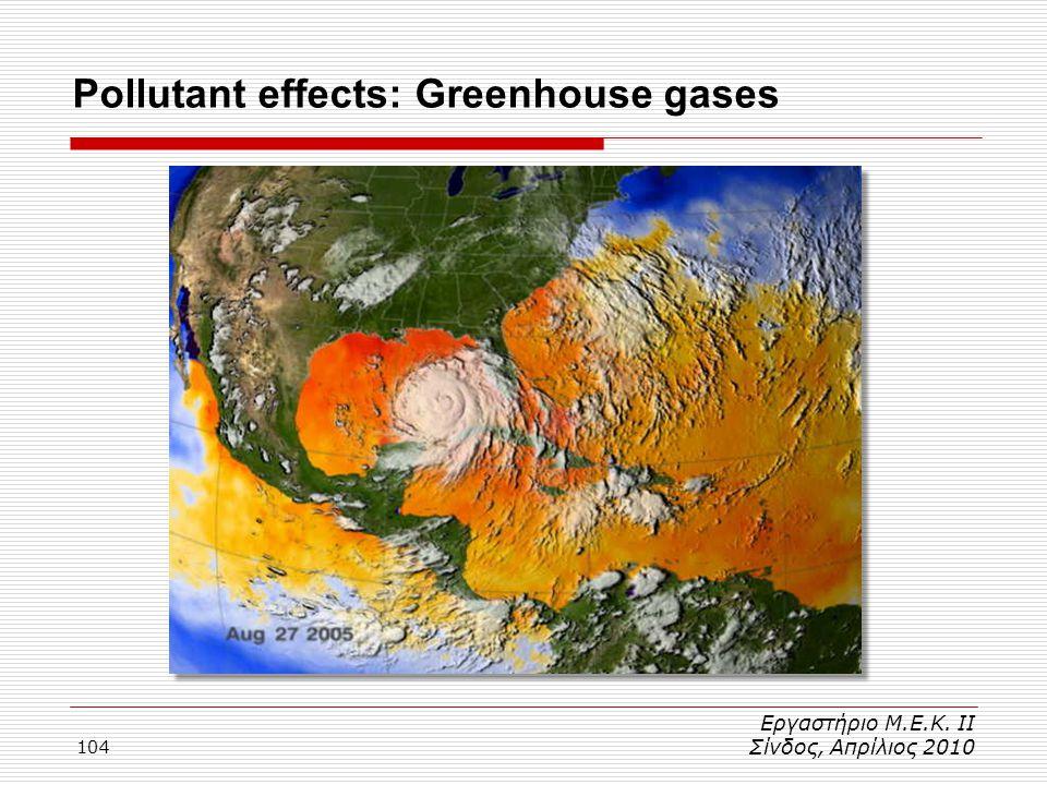 104 Pollutant effects: Greenhouse gases Εργαστήριο Μ.Ε.Κ. ΙΙ Σίνδος, Απρίλιος 2010