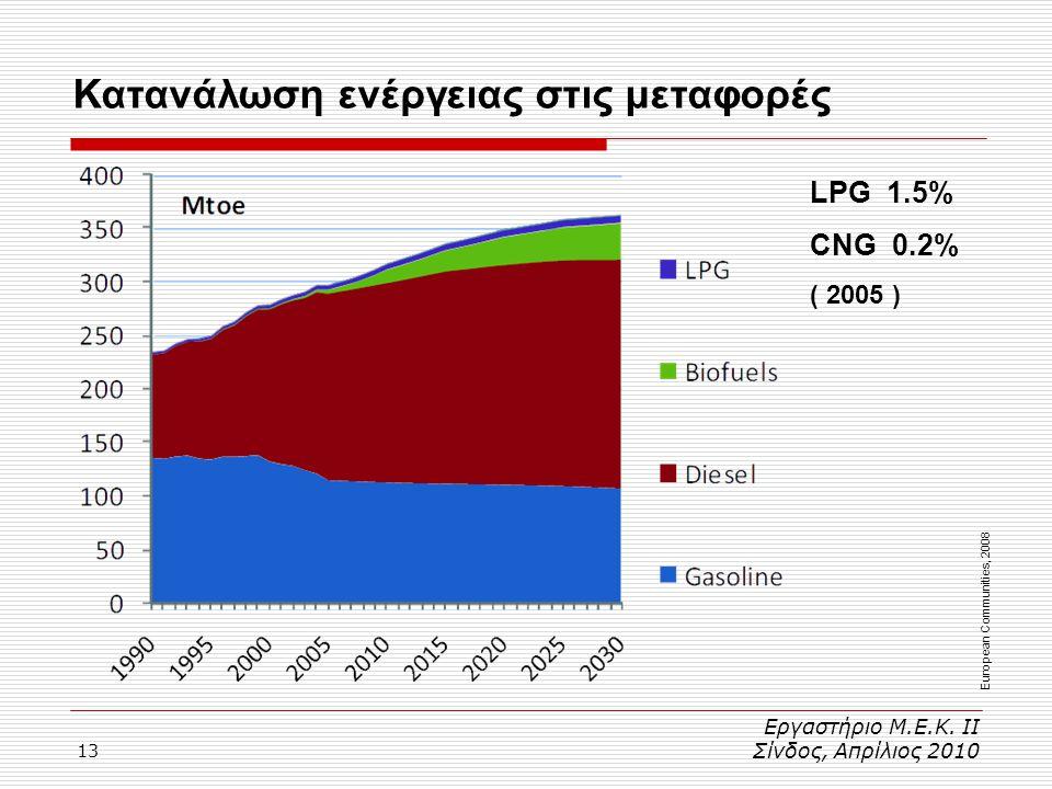 13 Κατανάλωση ενέργειας στις μεταφορές Εργαστήριο Μ.Ε.Κ. ΙΙ Σίνδος, Απρίλιος 2010 European Communities, 2008 LPG 1.5% CNG 0.2% ( 2005 )