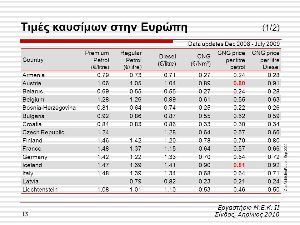 15 Τιμές καυσίμων στην Ευρώπη (1/2) Εργαστήριο Μ.Ε.Κ. ΙΙ Σίνδος, Απρίλιος 2010 Gas Vehicles Report, Sep 2009 Data updates Dec 2008 - July 2009 Country