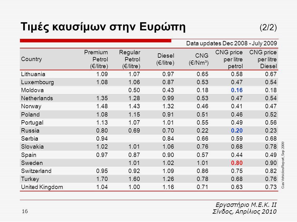 16 Εργαστήριο Μ.Ε.Κ. ΙΙ Σίνδος, Απρίλιος 2010 Data updates Dec 2008 - July 2009 Country Premium Petrol (€/litre) Regular Petrol (€/litre) Diesel (€/li