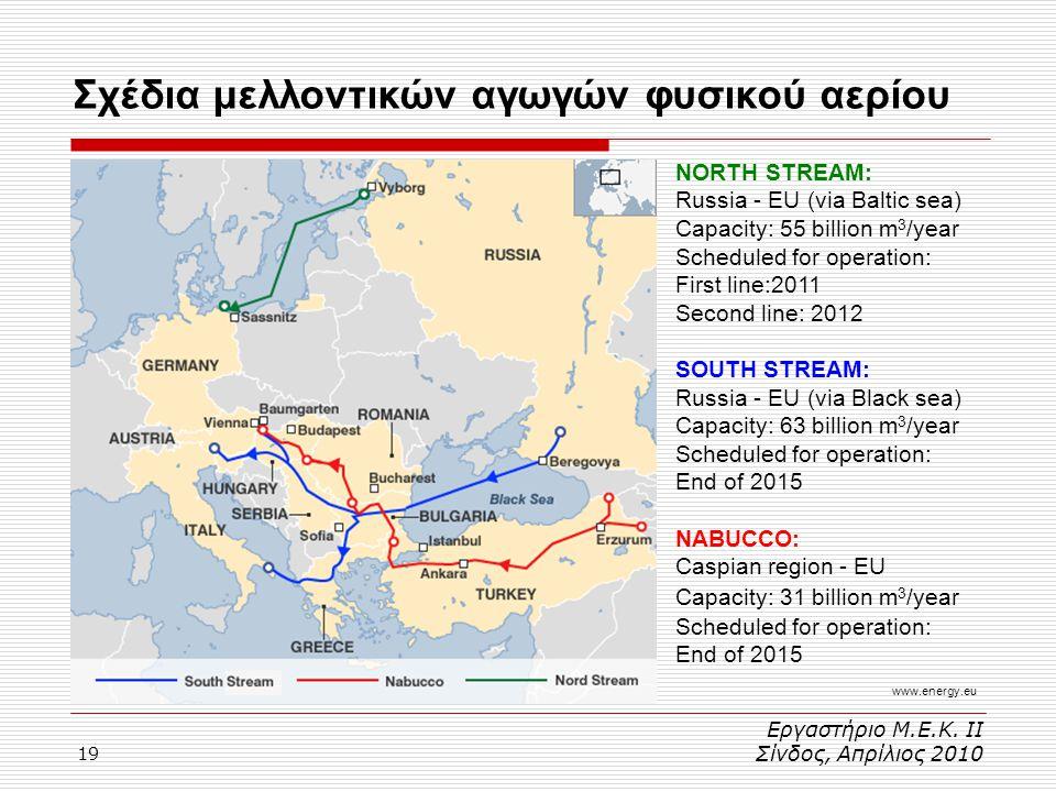 19 Σχέδια μελλοντικών αγωγών φυσικού αερίου Εργαστήριο Μ.Ε.Κ. ΙΙ Σίνδος, Απρίλιος 2010 NORTH STREAM: Russia - EU (via Baltic sea) Capacity: 55 billion