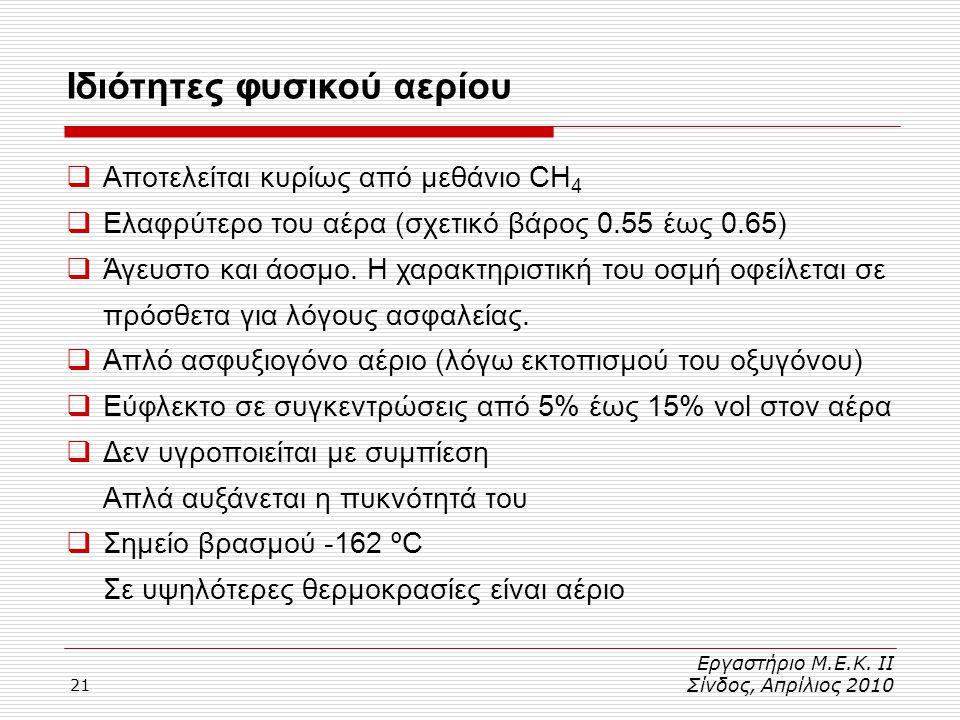 21 Ιδιότητες φυσικού αερίου Εργαστήριο Μ.Ε.Κ. ΙΙ Σίνδος, Απρίλιος 2010  Αποτελείται κυρίως από μεθάνιο CH 4  Ελαφρύτερο του αέρα (σχετικό βάρος 0.55