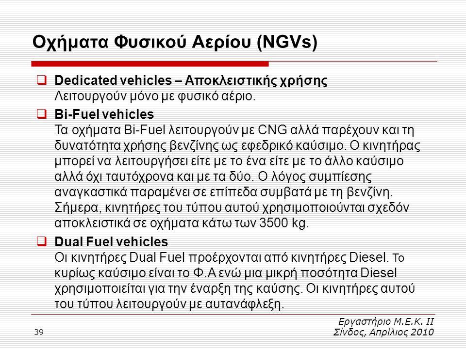 39 Οχήματα Φυσικού Αερίου (NGVs) Εργαστήριο Μ.Ε.Κ. ΙΙ Σίνδος, Απρίλιος 2010  Dedicated vehicles – Αποκλειστικής χρήσης Λειτουργούν μόνο με φυσικό αέρ