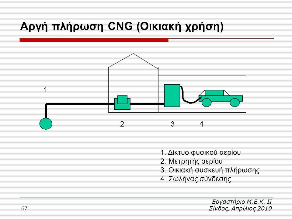 67 Αργή πλήρωση CNG (Οικιακή χρήση) Εργαστήριο Μ.Ε.Κ. ΙΙ Σίνδος, Απρίλιος 2010 1 234 1. Δίκτυο φυσικού αερίου 2. Μετρητής αερίου 3. Οικιακή συσκευή πλ