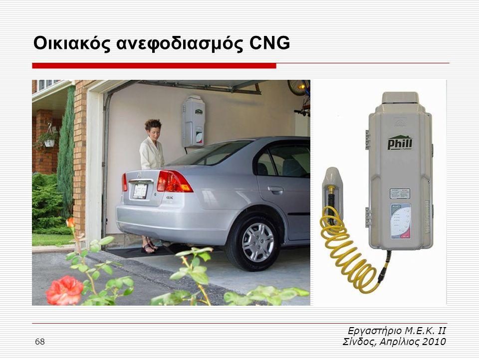 68 Οικιακός ανεφοδιασμός CNG Εργαστήριο Μ.Ε.Κ. ΙΙ Σίνδος, Απρίλιος 2010