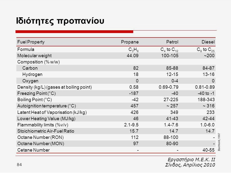 84 Ιδιότητες προπανίου Εργαστήριο Μ.Ε.Κ. ΙΙ Σίνδος, Απρίλιος 2010 Bechtold, 1997 Fuel PropertyPropanePetrolDiesel FormulaC3H8C3H8 C 4 to C 12 C 8 to C