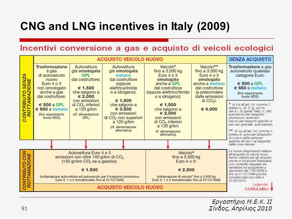 91 CNG and LNG incentives in Italy (2009) Εργαστήριο Μ.Ε.Κ. ΙΙ Σίνδος, Απρίλιος 2010