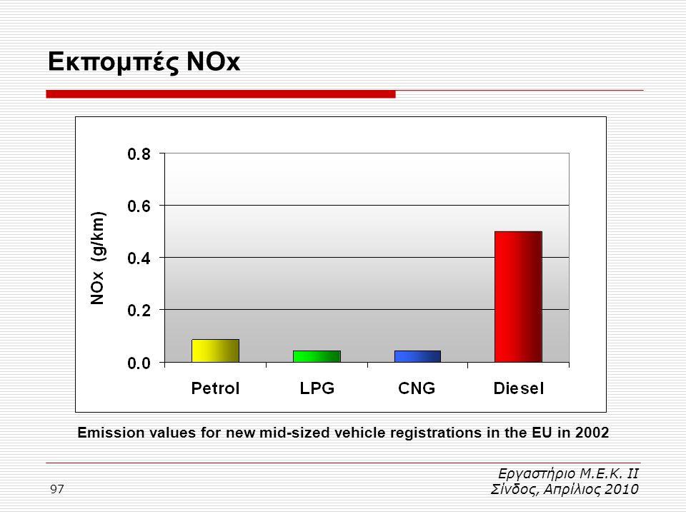 97 Εκπομπές NOx Εργαστήριο Μ.Ε.Κ. ΙΙ Σίνδος, Απρίλιος 2010 Emission values for new mid-sized vehicle registrations in the EU in 2002