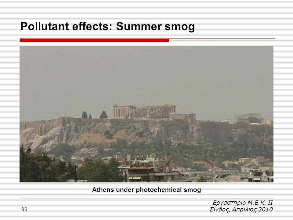 99 Εργαστήριο Μ.Ε.Κ. ΙΙ Σίνδος, Απρίλιος 2010 Athens under photochemical smog Pollutant effects: Summer smog