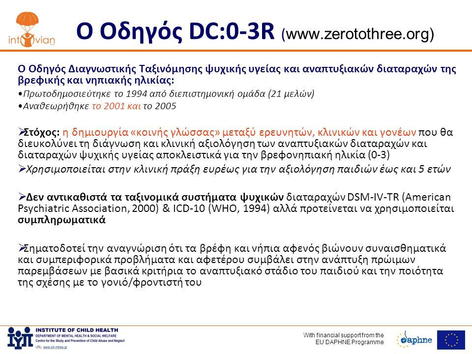 With financial support frοm the EU DAPHNE Programme Ο Οδηγός DC:0-3R ( www.zerotothree.org) Ο Οδηγός Διαγνωστικής Ταξινόμησης ψυχικής υγείας και αναπτυξιακών διαταραχών της βρεφικής και νηπιακής ηλικίας: •Πρωτοδημοσιεύτηκε το 1994 από διεπιστημονική ομάδα (21 μελών) •Αναθεωρήθηκε το 2001 και το 2005  Στόχος: η δημιουργία «κοινής γλώσσας» μεταξύ ερευνητών, κλινικών και γονέων που θα διευκολύνει τη διάγνωση και κλινική αξιολόγηση των αναπτυξιακών διαταραχών και διαταραχών ψυχικής υγείας αποκλειστικά για την βρεφονηπιακή ηλικία (0-3)  Χρησιμοποιείται στην κλινική πράξη ευρέως για την αξιολόγηση παιδιών έως και 5 ετών  Δεν αντικαθιστά τα ταξινομικά συστήματα ψυχικών διαταραχών DSM-IV-TR (American Psychiatric Association, 2000) & ICD-10 (WHO, 1994) αλλά προτείνεται να χρησιμοποιείται συμπληρωματικά  Σηματοδοτεί την αναγνώριση ότι τα βρέφη και νήπια αφενός βιώνουν συναισθηματικά και συμπεριφορικά προβλήματα και αφετέρου συμβάλει στην ανάπτυξη πρώιμων παρεμβάσεων με βασικά κριτήρια το αναπτυξιακό στάδιο του παιδιού και την ποιότητα της σχέσης με το γονιό/φροντιστή του