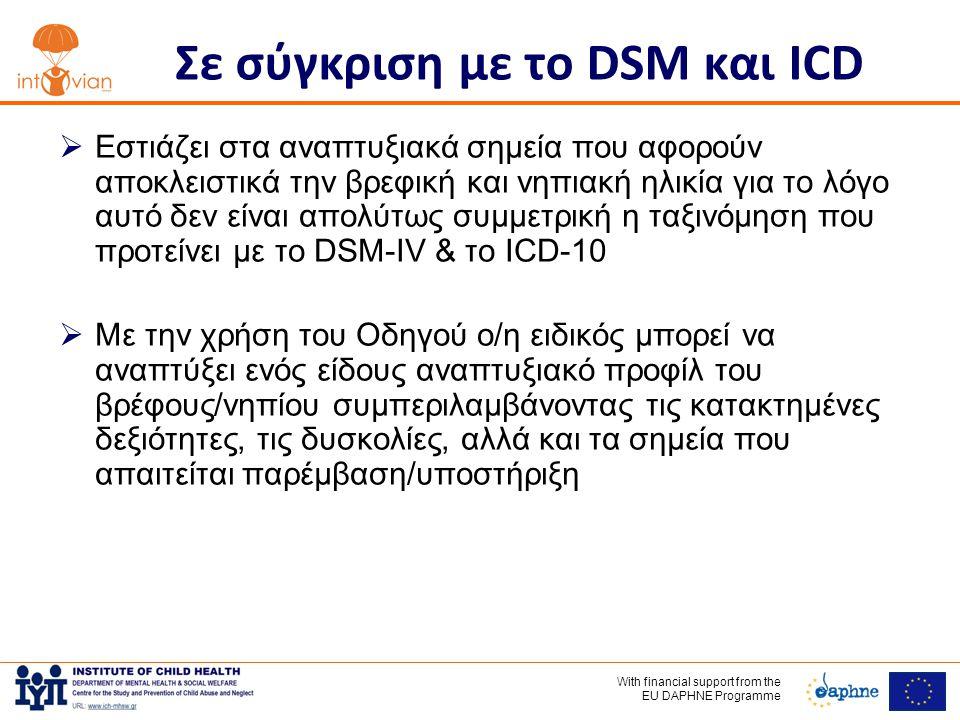 With financial support frοm the EU DAPHNE Programme Σε σύγκριση με το DSM και ICD  Εστιάζει στα αναπτυξιακά σημεία που αφορούν αποκλειστικά την βρεφική και νηπιακή ηλικία για το λόγο αυτό δεν είναι απολύτως συμμετρική η ταξινόμηση που προτείνει με το DSM-IV & το ICD-10  Με την χρήση του Οδηγού ο/η ειδικός μπορεί να αναπτύξει ενός είδους αναπτυξιακό προφίλ του βρέφους/νηπίου συμπεριλαμβάνοντας τις κατακτημένες δεξιότητες, τις δυσκολίες, αλλά και τα σημεία που απαιτείται παρέμβαση/υποστήριξη