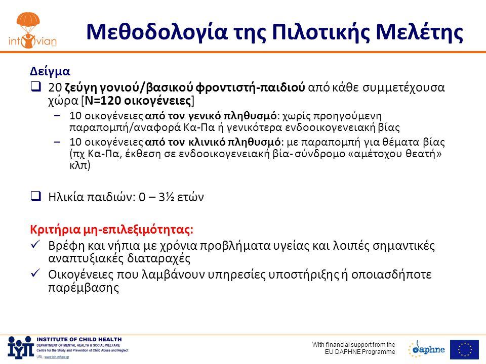 With financial support frοm the EU DAPHNE Programme Μεθοδολογία της Πιλοτικής Μελέτης Δείγμα  20 ζεύγη γονιού/βασικού φροντιστή-παιδιού από κάθε συμμετέχουσα χώρα [Ν=120 οικογένειες] –10 οικογένειες από τον γενικό πληθυσμό: χωρίς προηγούμενη παραπομπή/αναφορά Κα-Πα ή γενικότερα ενδοοικογενειακή βίας –10 οικογένειες από τον κλινικό πληθυσμό: με παραπομπή για θέματα βίας (πχ Κα-Πα, έκθεση σε ενδοοικογενειακή βία- σύνδρομο «αμέτοχου θεατή» κλπ)  Ηλικία παιδιών: 0 – 3½ ετών Κριτήρια μη-επιλεξιμότητας:  Βρέφη και νήπια με χρόνια προβλήματα υγείας και λοιπές σημαντικές αναπτυξιακές διαταραχές  Οικογένειες που λαμβάνουν υπηρεσίες υποστήριξης ή οποιασδήποτε παρέμβασης