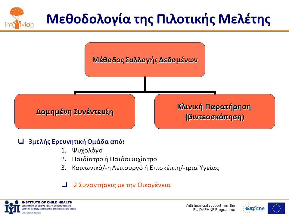 With financial support frοm the EU DAPHNE Programme Μεθοδολογία της Πιλοτικής Μελέτης Μέθοδος Συλλογής Δεδομένων Δομημένη Συνέντευξη Κλινική Παρατήρηση (βιντεοσκόπηση)  3μελής Ερευνητική Ομάδα από: 1.Ψυχολόγο 2.Παιδίατρο ή Παιδοψυχίατρο 3.Κοινωνικό/-η Λειτουργό ή Επισκέπτη/-τρια Υγείας  2 Συναντήσεις με την Οικογένεια