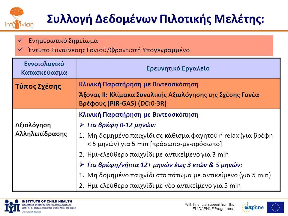 With financial support frοm the EU DAPHNE Programme Συλλογή Δεδομένων Πιλοτικής Μελέτης:  Ενημερωτικό Σημείωμα  Έντυπο Συναίνεσης Γονιού/Φροντιστή Υπογεγραμμένο Εννοιολογικό Κατασκεύασμα Ερευνητικό Εργαλείο Τύπος Σχέσης Κλινική Παρατήρηση με Βιντεοσκόπηση Άξονας ΙΙ: Κλίμακα Συνολικής Αξιολόγησης της Σχέσης Γονέα- Βρέφους (PIR-GAS) (DC:0-3R) Αξιολόγηση Αλληλεπίδρασης Κλινική Παρατήρηση με Βιντεοσκόπηση  Για βρέφη 0-12 μηνών: 1.Μη δομημένο παιχνίδι σε κάθισμα φαγητού ή relax (για βρέφη < 5 μηνών) για 5 min [πρόσωπο-με-πρόσωπο] 2.Ημι-ελεύθερο παιχνίδι με αντικείμενο για 3 min  Για βρέφη/νήπια 12+ μηνών έως 3 ετών & 5 μηνών: 1.Μη δομημένο παιχνίδι στο πάτωμα με αντικείμενο (για 5 min) 2.Ημι-ελεύθερο παιχνίδι με νέο αντικείμενο για 5 min