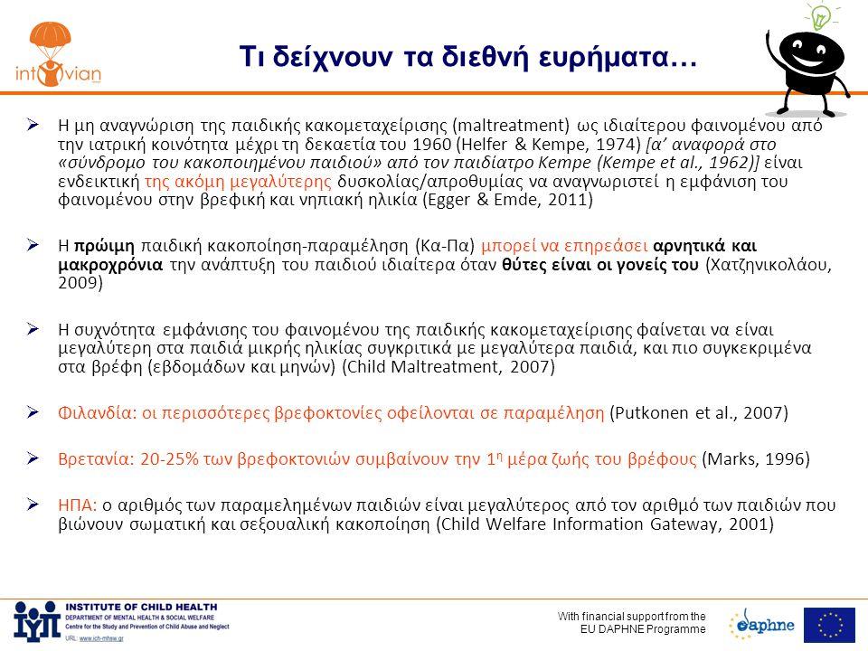 With financial support frοm the EU DAPHNE Programme Τι δείχνουν τα διεθνή ευρήματα…  Η μη αναγνώριση της παιδικής κακομεταχείρισης (maltreatment) ως ιδιαίτερου φαινομένου από την ιατρική κοινότητα μέχρι τη δεκαετία του 1960 (Helfer & Kempe, 1974) [α' αναφορά στο «σύνδρομο του κακοποιημένου παιδιού» από τον παιδίατρο Kempe (Kempe et al., 1962)] είναι ενδεικτική της ακόμη μεγαλύτερης δυσκολίας/απροθυμίας να αναγνωριστεί η εμφάνιση του φαινομένου στην βρεφική και νηπιακή ηλικία (Egger & Emde, 2011)  Η πρώιμη παιδική κακοποίηση-παραμέληση (Κα-Πα) μπορεί να επηρεάσει αρνητικά και μακροχρόνια την ανάπτυξη του παιδιού ιδιαίτερα όταν θύτες είναι οι γονείς του (Χατζηνικολάου, 2009)  Η συχνότητα εμφάνισης του φαινομένου της παιδικής κακομεταχείρισης φαίνεται να είναι μεγαλύτερη στα παιδιά μικρής ηλικίας συγκριτικά με μεγαλύτερα παιδιά, και πιο συγκεκριμένα στα βρέφη (εβδομάδων και μηνών) (Child Maltreatment, 2007)  Φιλανδία: οι περισσότερες βρεφοκτονίες οφείλονται σε παραμέληση (Putkonen et al., 2007)  Βρετανία: 20-25% των βρεφοκτονιών συμβαίνουν την 1 η μέρα ζωής του βρέφους (Marks, 1996)  ΗΠΑ: ο αριθμός των παραμελημένων παιδιών είναι μεγαλύτερος από τον αριθμό των παιδιών που βιώνουν σωματική και σεξουαλική κακοποίηση (Child Welfare Information Gateway, 2001)