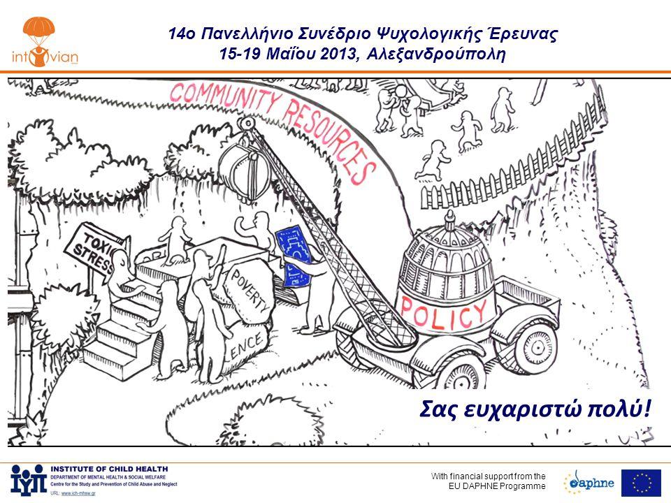 With financial support frοm the EU DAPHNE Programme 14ο Πανελλήνιο Συνέδριο Ψυχολογικής Έρευνας 15-19 Μαΐου 2013, Αλεξανδρούπολη Σας ευχαριστώ πολύ!