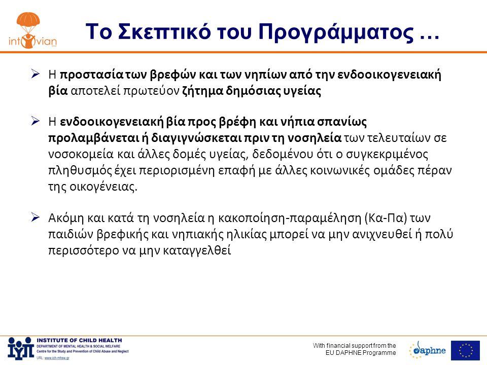 With financial support frοm the EU DAPHNE Programme Το Σκεπτικό του Προγράμματος …  Η προστασία των βρεφών και των νηπίων από την ενδοοικογενειακή βία αποτελεί πρωτεύον ζήτημα δημόσιας υγείας  Η ενδοοικογενειακή βία προς βρέφη και νήπια σπανίως προλαμβάνεται ή διαγιγνώσκεται πριν τη νοσηλεία των τελευταίων σε νοσοκομεία και άλλες δομές υγείας, δεδομένου ότι ο συγκεκριμένος πληθυσμός έχει περιορισμένη επαφή με άλλες κοινωνικές ομάδες πέραν της οικογένειας.