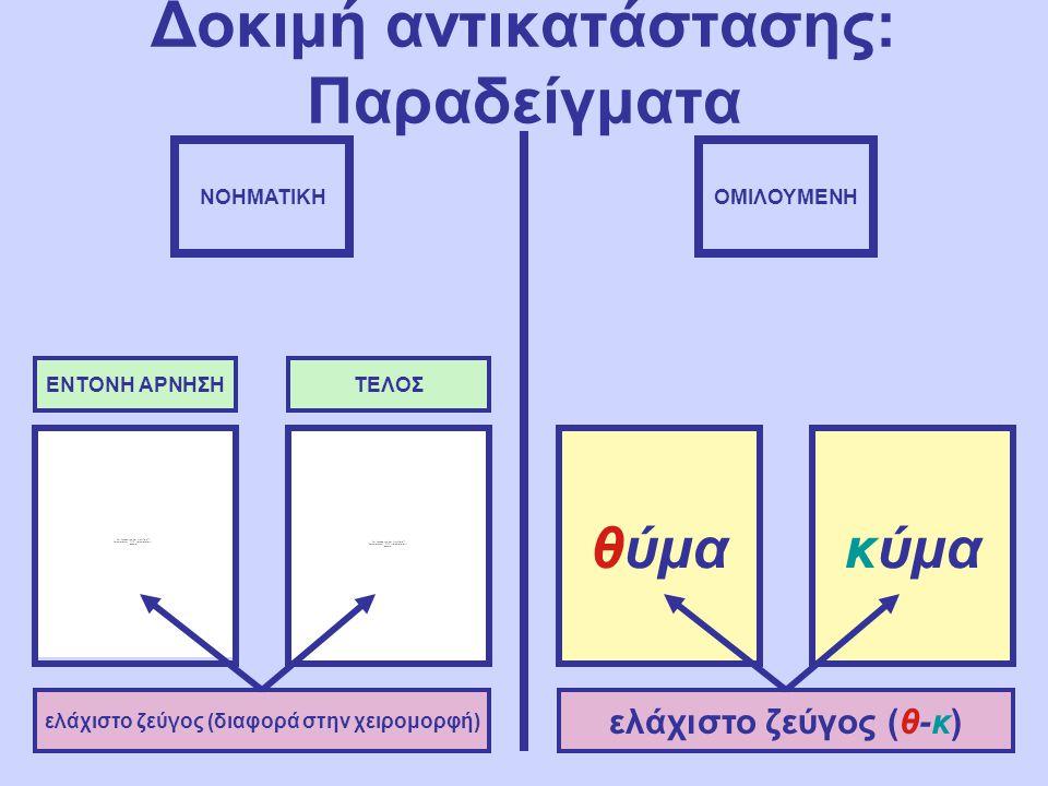 Δοκιμή αντικατάστασης: Παραδείγματα ΝΟΗΜΑΤΙΚΗΟΜΙΛΟΥΜΕΝΗ ελάχιστο ζεύγος (διαφορά στην χειρομορφή) θύμακύμα ελάχιστο ζεύγος (θ-κ) ΕΝΤΟΝΗ ΑΡΝΗΣΗΤΕΛΟΣ