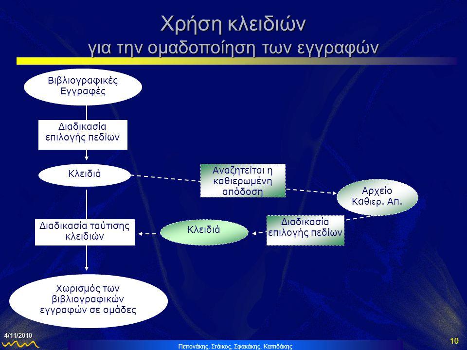 Πεπονάκης, Στάικος, Σφακάκης, Καπιδάκης 10 4/11/2010 Αρχείο Καθ ιερ.