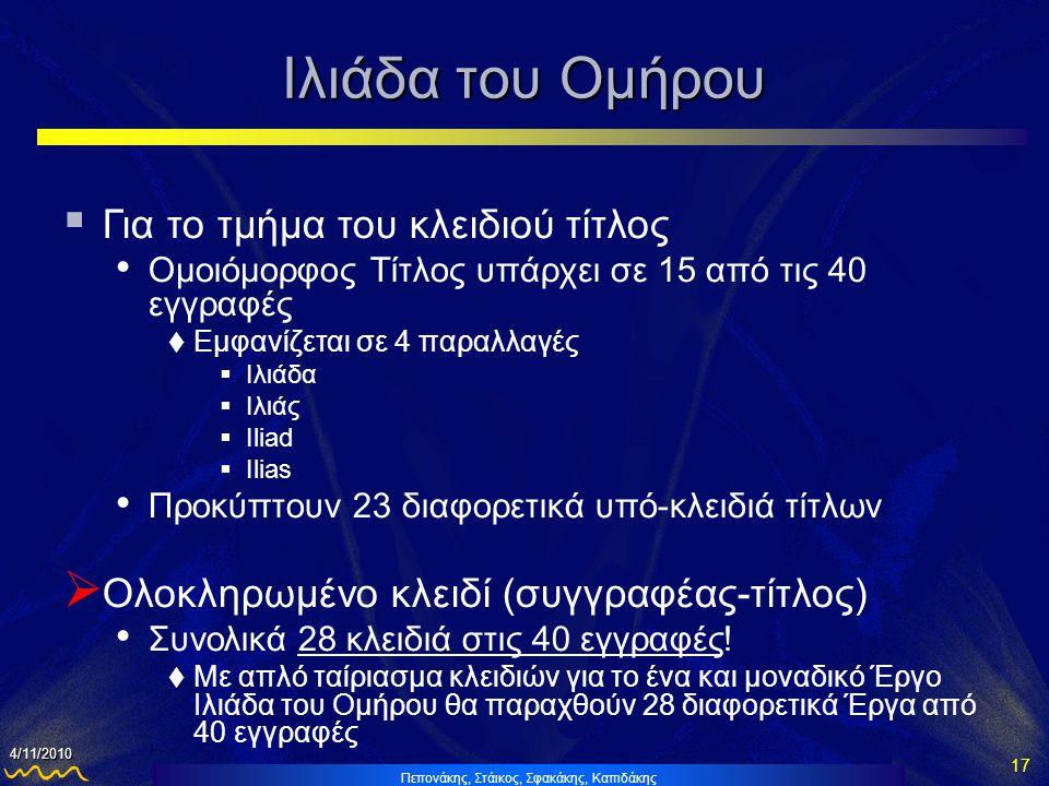 Πεπονάκης, Στάικος, Σφακάκης, Καπιδάκης 17 4/11/2010 Ιλιάδα του Ομήρου  Για το τμήμα του κλειδιού τίτλος • Ομοιόμορφος Τίτλος υπάρχει σε 15 από τις 40 εγγραφές  Εμφανίζεται σε 4 παραλλαγές  Ιλιάδα  Ιλιάς  Iliad  Ilias • Προκύπτουν 23 διαφορετικά υπό-κλειδιά τίτλων  Ολοκληρωμένο κλειδί (συγγραφέας-τίτλος) • Συνολικά 28 κλειδιά στις 40 εγγραφές.