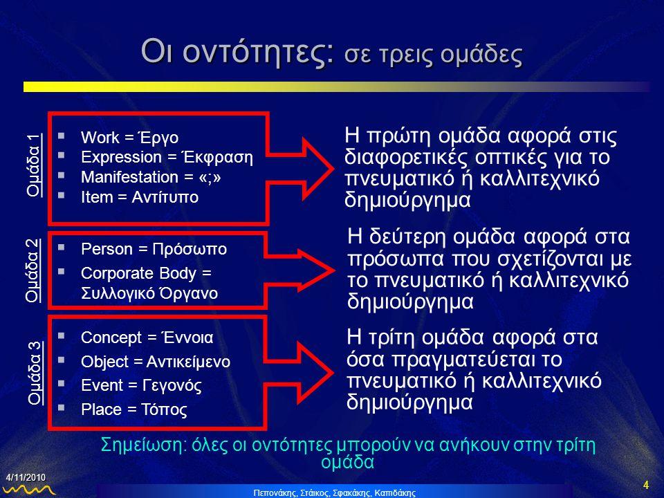 Πεπονάκης, Στάικος, Σφακάκης, Καπιδάκης 4 4/11/2010 Οι οντότητες: σε τρεις ομάδες  Work = Έργο  Expression = Έκφραση  Manifestation = «;»  Item = Αντίτυπο Η πρώτη ομάδα αφορά στις διαφορετικές οπτικές για το πνευματικό ή καλλιτεχνικό δημιούργημα  Person = Πρόσωπο  Corporate Body = Συλλογικό Όργανο  Concept = Έννοια  Object = Αντικείμενο  Event = Γεγονός  Place = Τόπος Η δεύτερη ομάδα αφορά στα πρόσωπα που σχετίζονται με το πνευματικό ή καλλιτεχνικό δημιούργημα Η τρίτη ομάδα αφορά στα όσα πραγματεύεται το πνευματικό ή καλλιτεχνικό δημιούργημα Σημείωση: όλες οι οντότητες μπορούν να ανήκουν στην τρίτη ομάδα Ομάδα 1 Ομάδα 2 Ομάδα 3