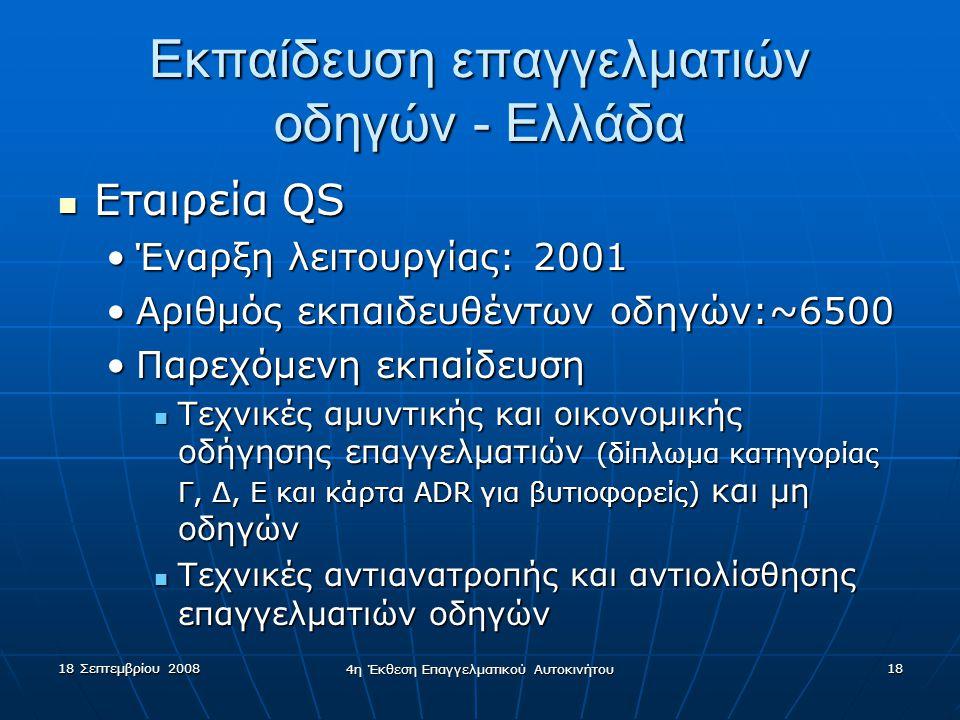 18 Σεπτεμβρίου 2008 4η Έκθεση Επαγγελματικού Αυτοκινήτου 18 Εκπαίδευση επαγγελματιών οδηγών - Ελλάδα  Εταιρεία QS •Έναρξη λειτουργίας: 2001 •Αριθμός εκπαιδευθέντων οδηγών:~6500 •Παρεχόμενη εκπαίδευση  Τεχνικές αμυντικής και οικονομικής οδήγησης επαγγελματιών (δίπλωμα κατηγορίας Γ, Δ, Ε και κάρτα ADR για βυτιοφορείς) και μη οδηγών  Τεχνικές αντιανατροπής και αντιολίσθησης επαγγελματιών οδηγών