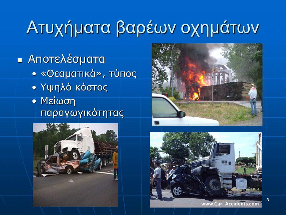 Οδική Ασφάλεια –ατυχήματα 2006 Αίτια ατυχημάτων Σύνολο νεκρών (1657) Νεκροί από βαρέα οχήματα (217) Είσοδος στο αντίθετο ρεύμα 323 (19,49%) 44 (20,28%) Κανονική πορεία 257 (15,51%) 42 (19,35%) Άλλος ελιγμός 192 (11,59%) 29 (13,36%) Ταχύτητα > του επιτρεπ.