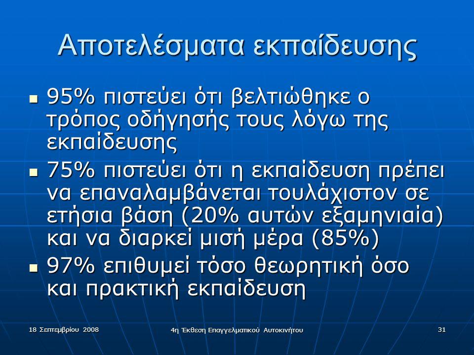 18 Σεπτεμβρίου 2008 4η Έκθεση Επαγγελματικού Αυτοκινήτου 31 Αποτελέσματα εκπαίδευσης  95% πιστεύει ότι βελτιώθηκε ο τρόπος οδήγησής τους λόγω της εκπαίδευσης  75% πιστεύει ότι η εκπαίδευση πρέπει να επαναλαμβάνεται τουλάχιστον σε ετήσια βάση (20% αυτών εξαμηνιαία) και να διαρκεί μισή μέρα (85%)  97% επιθυμεί τόσο θεωρητική όσο και πρακτική εκπαίδευση